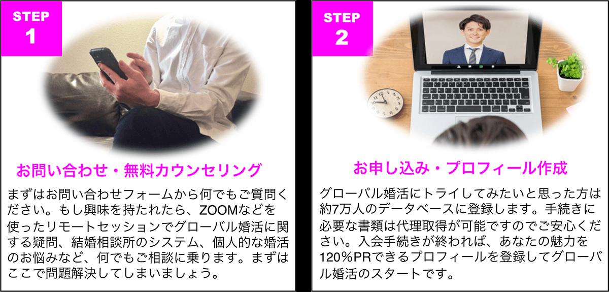 お問い合わせ・無料カウンセリング / お申し込み・プロフィール作成